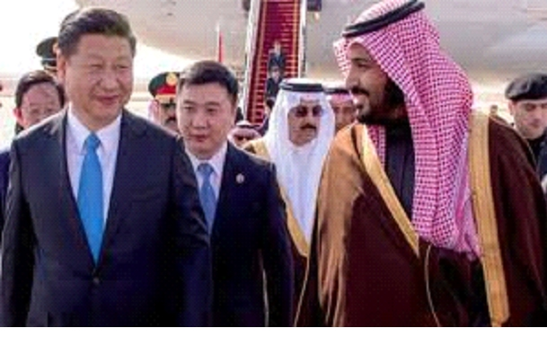 China's Middle East Relations